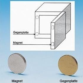 Magnetbeslag til indbygning i låger